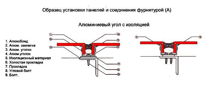 10. 11. алюминиевых композитных панелей. схемы.