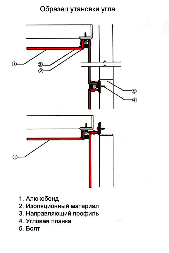 Монтажная схема откатных ворот.